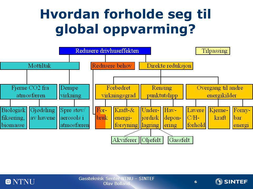 6 Gassteknisk Senter NTNU – SINTEF Olav Bolland Hvordan forholde seg til global oppvarming?