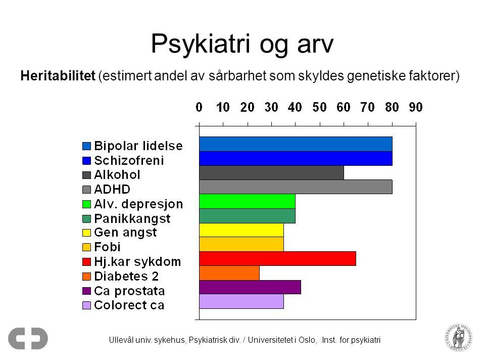 Ullevål univ. sykehus, Psykiatrisk div. / Universitetet i Oslo, Inst. for psykiatri Psykiatri og arv Heritabilitet (estimert andel av sårbarhet som sk