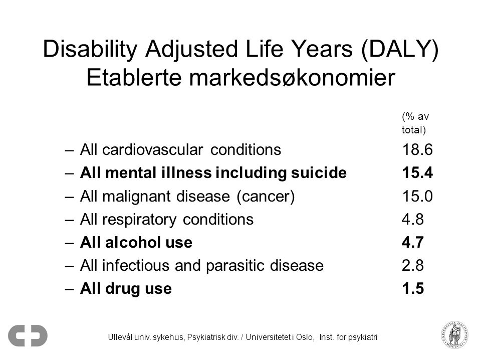 Ullevål univ. sykehus, Psykiatrisk div. / Universitetet i Oslo, Inst. for psykiatri Disability Adjusted Life Years (DALY) Etablerte markedsøkonomier (