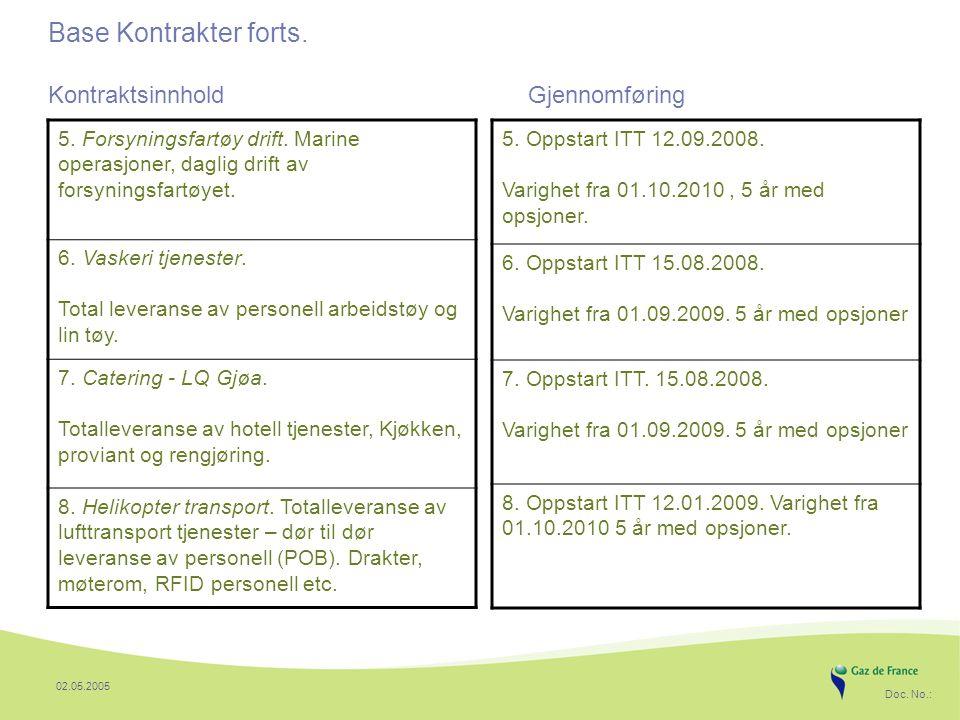 02.05.2005 Doc. No.: Base Kontrakter forts. KontraktsinnholdGjennomføring 5. Forsyningsfartøy drift. Marine operasjoner, daglig drift av forsyningsfar
