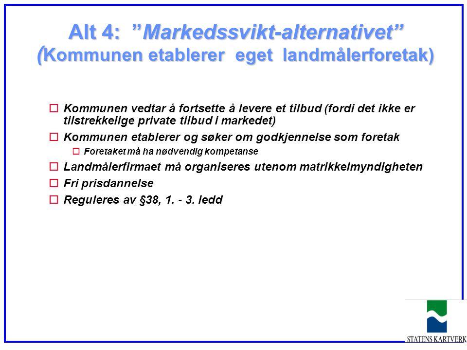 """Alt 4: """"Markedssvikt-alternativet"""" ( Kommunen etablerer eget landmålerforetak) oKommunen vedtar å fortsette å levere et tilbud (fordi det ikke er tils"""