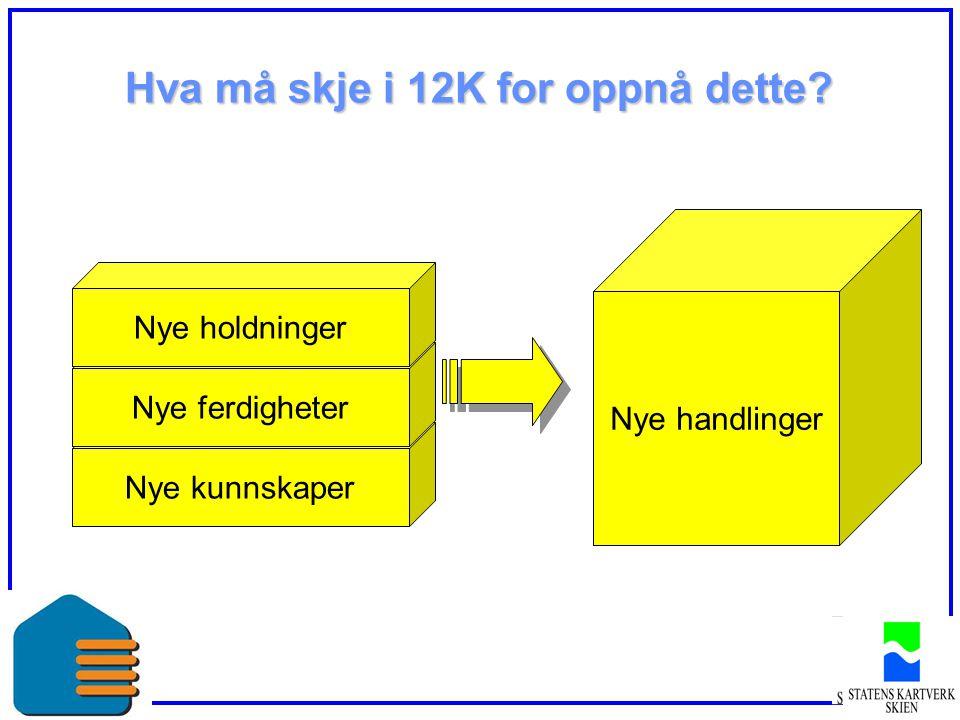 Lovens oppgaver - hovedgrep Loven skiller mellom: - Myndighetsoppgaver - Tjenesteproduksjon Blad i Bergens matrikkel, 1761, grunn og bygninger