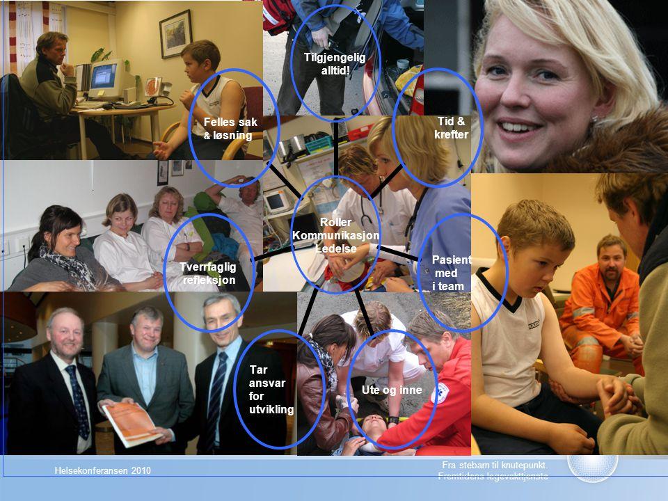 Helsekonferansen 2010 Fra stebarn til knutepunkt. Fremtidens legevakttjenste Roller Kommunikasjon Ledelse Tilgjengelig alltid! Tid & krefter Pasient m
