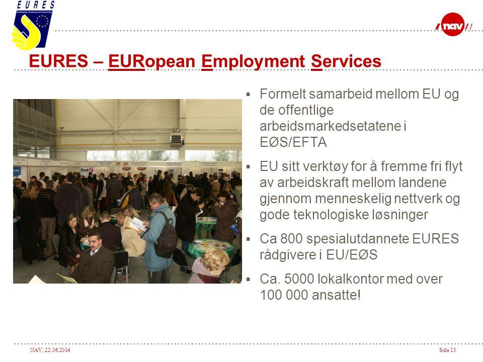 NAV, 22.06.2014Side 13 EURES – EURopean Employment Services  Formelt samarbeid mellom EU og de offentlige arbeidsmarkedsetatene i EØS/EFTA  EU sitt