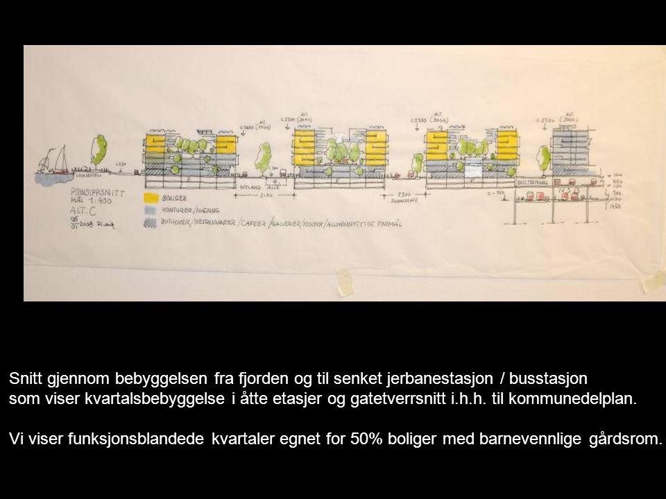 Snitt gjennom bebyggelsen fra fjorden og til senket jerbanestasjon / busstasjon som viser kvartalsbebyggelse i åtte etasjer og gatetverrsnitt i.h.h.