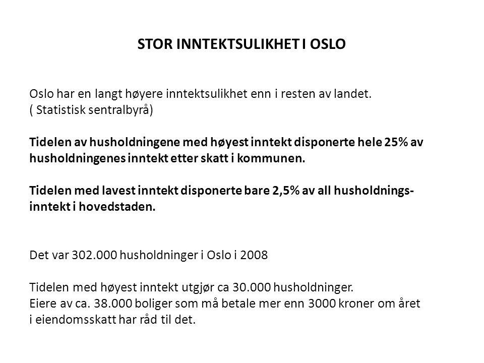 STOR INNTEKTSULIKHET I OSLO Oslo har en langt høyere inntektsulikhet enn i resten av landet. ( Statistisk sentralbyrå) Tidelen av husholdningene med h