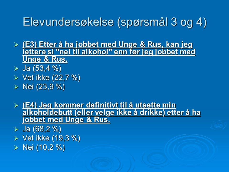 Elevundersøkelse (spørsmål 5 og 6)  (E5) Jeg synes at å jobbe med Unge & Rus var lærerikt.