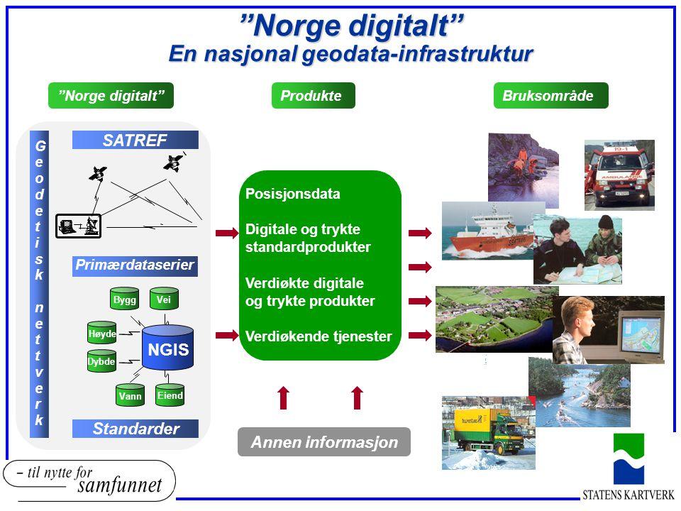 """""""Norge digitalt"""" En nasjonal geodata-infrastruktur Produkte r """"Norge digitalt"""" Annen informasjon Primærdataserier G e o d e t i s k n e t t v e r k SA"""