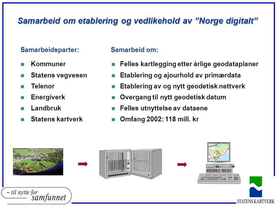 """Samarbeid om etablering og vedlikehold av """"Norge digitalt"""" n Kommuner n Statens vegvesen n Telenor n Energiverk n Landbruk n Statens kartverk Samarbei"""