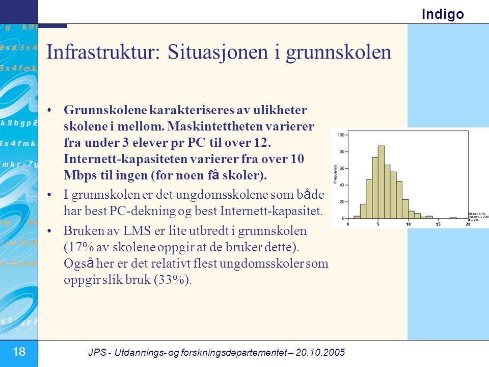 18 JPS - Utdannings- og forskningsdepartementet – 20.10.2005 Indigo Infrastruktur: Situasjonen i grunnskolen •Grunnskolene karakteriseres av ulikheter skolene i mellom.