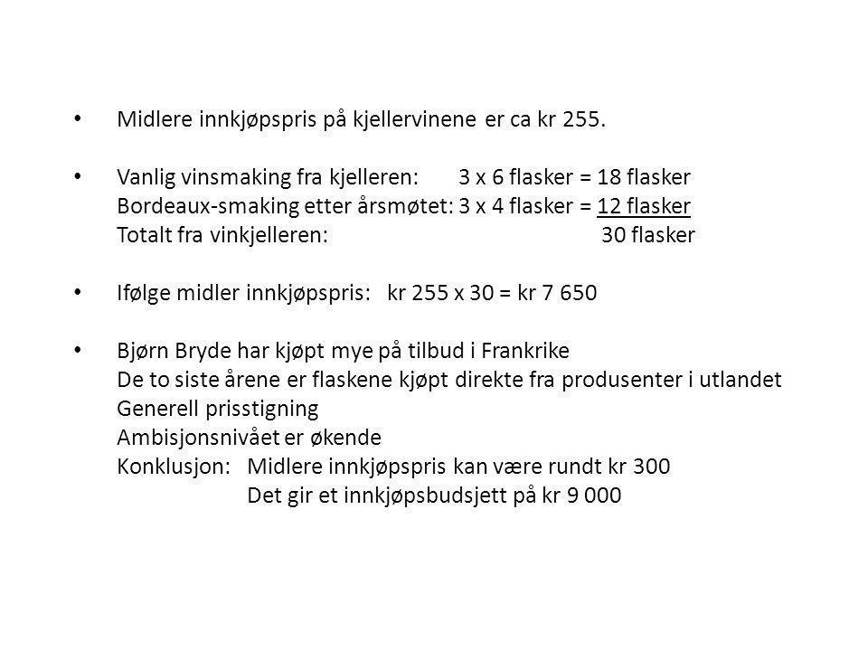 • Midlere innkjøpspris på kjellervinene er ca kr 255.