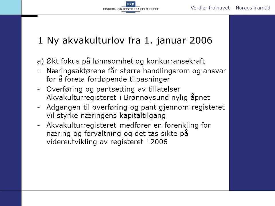 Verdier fra havet – Norges framtid 1 Ny akvakulturlov fra 1.