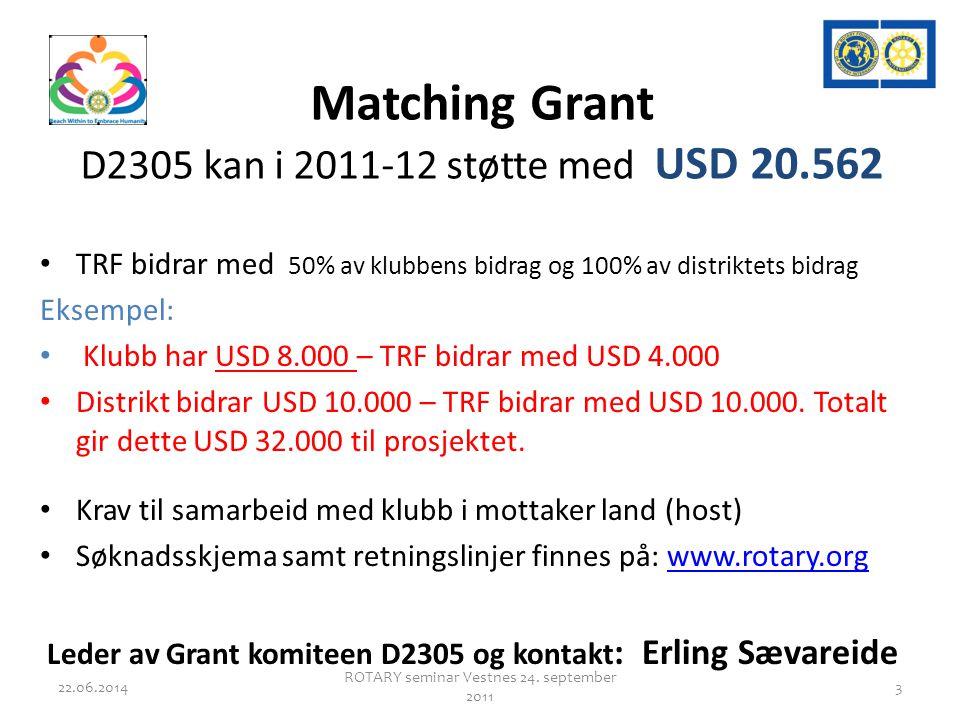 Matching Grant D2305 kan i 2011-12 støtte med USD 20.562 • TRF bidrar med 50% av klubbens bidrag og 100% av distriktets bidrag Eksempel: • Klubb har USD 8.000 – TRF bidrar med USD 4.000 • Distrikt bidrar USD 10.000 – TRF bidrar med USD 10.000.