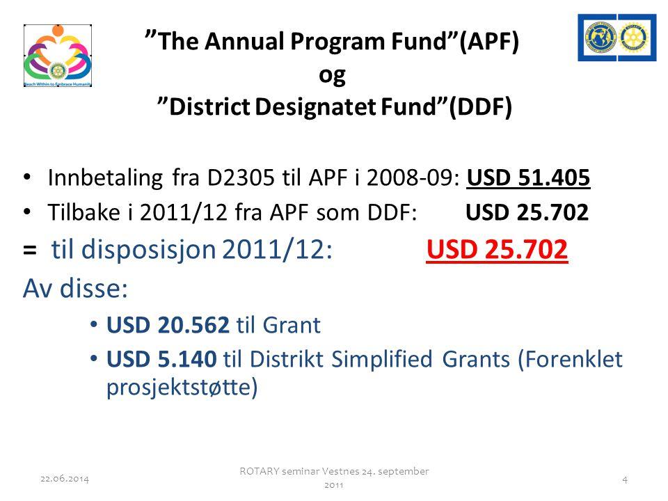 Matching Grant District Simplified Grant • Matching Grant initieres av klubber/distrikt.
