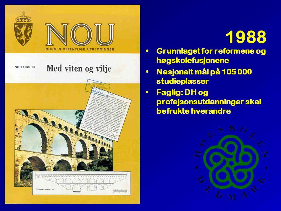 1988 •Grunnlaget for reformene og høgskolefusjonene •Nasjonalt mål på 105 000 studieplasser •Faglig: DH og profejsonsutdanninger skal befrukte hverand