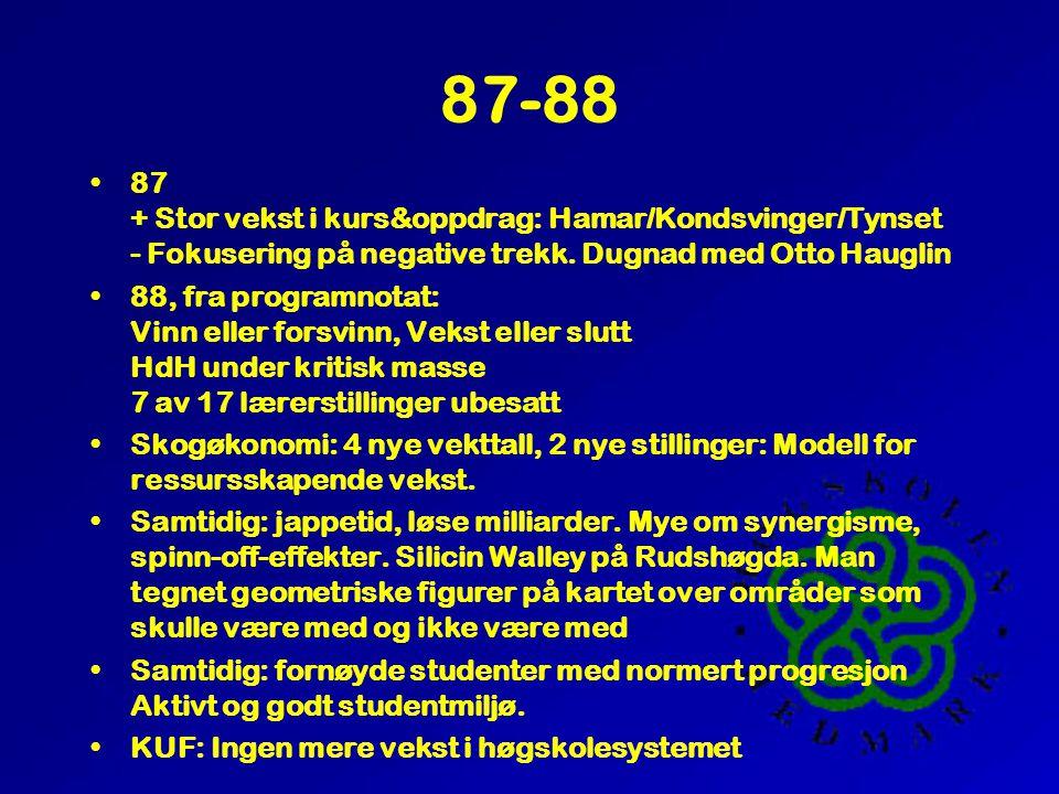 87-88 •87 + Stor vekst i kurs&oppdrag: Hamar/Kondsvinger/Tynset - Fokusering på negative trekk. Dugnad med Otto Hauglin •88, fra programnotat: Vinn el
