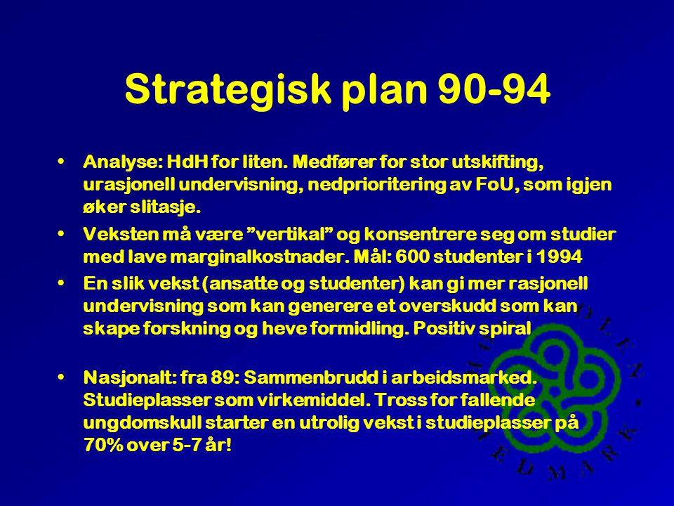 Strategisk plan 90-94 •Analyse: HdH for liten. Medfører for stor utskifting, urasjonell undervisning, nedprioritering av FoU, som igjen øker slitasje.