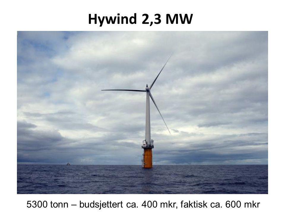 Hywind 2,3 MW 5300 tonn – budsjettert ca. 400 mkr, faktisk ca. 600 mkr
