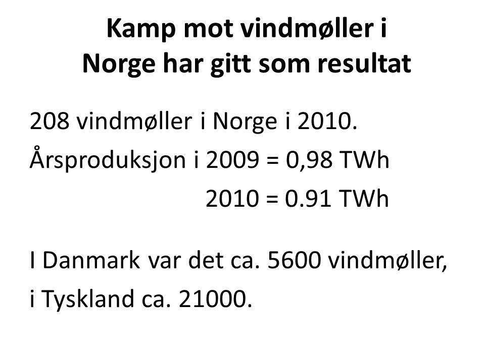 Kamp mot vindmøller i Norge har gitt som resultat 208 vindmøller i Norge i 2010.
