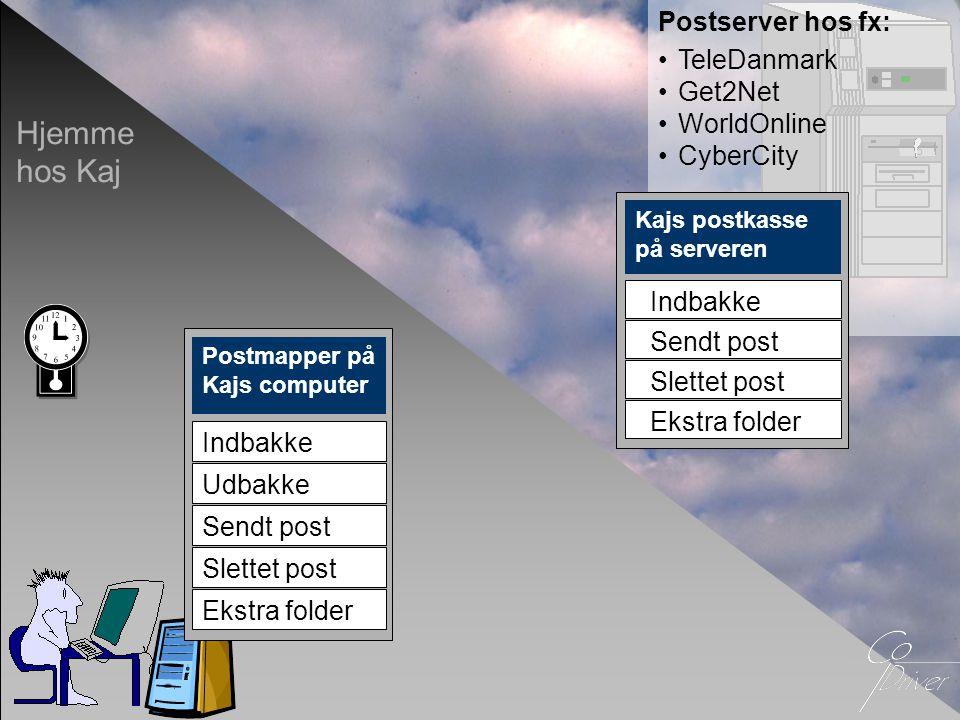 Hjemme hos Kaj Postserver hos fx: •TeleDanmark •Get2Net •WorldOnline •CyberCity Postmapper på Kajs computer Indbakke Sendt post Slettet post Ekstra fo