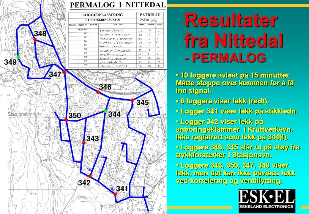 Resultater fra Nittedal - PERMALOG • 10 loggere avlest på 15 minutter. Måtte stoppe over kummen for å få inn signal. • 8 loggere viser lekk (rødt). •