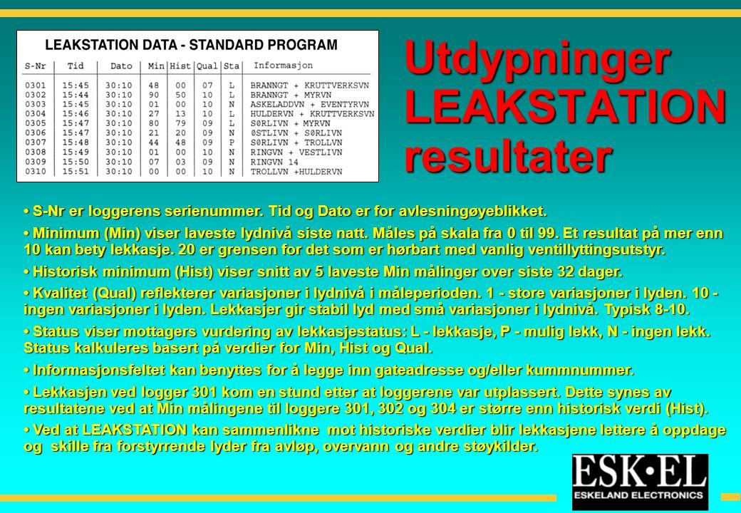 Utdypninger LEAKSTATION resultater • S-Nr er loggerens serienummer. Tid og Dato er for avlesningøyeblikket. • Minimum (Min) viser laveste lydnivå sist