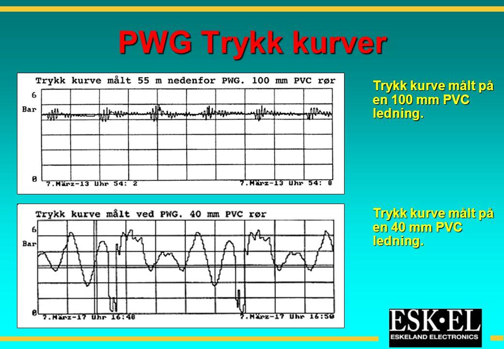 Trykk kurve målt på en 100 mm PVC ledning. Trykk kurve målt på en 40 mm PVC ledning. PWG Trykk kurver