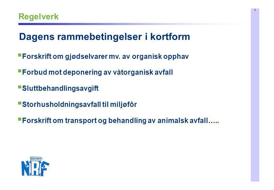 3 Regelverk Dagens rammebetingelser i kortform  Forskrift om gjødselvarer mv. av organisk opphav  Forbud mot deponering av våtorganisk avfall  Slut