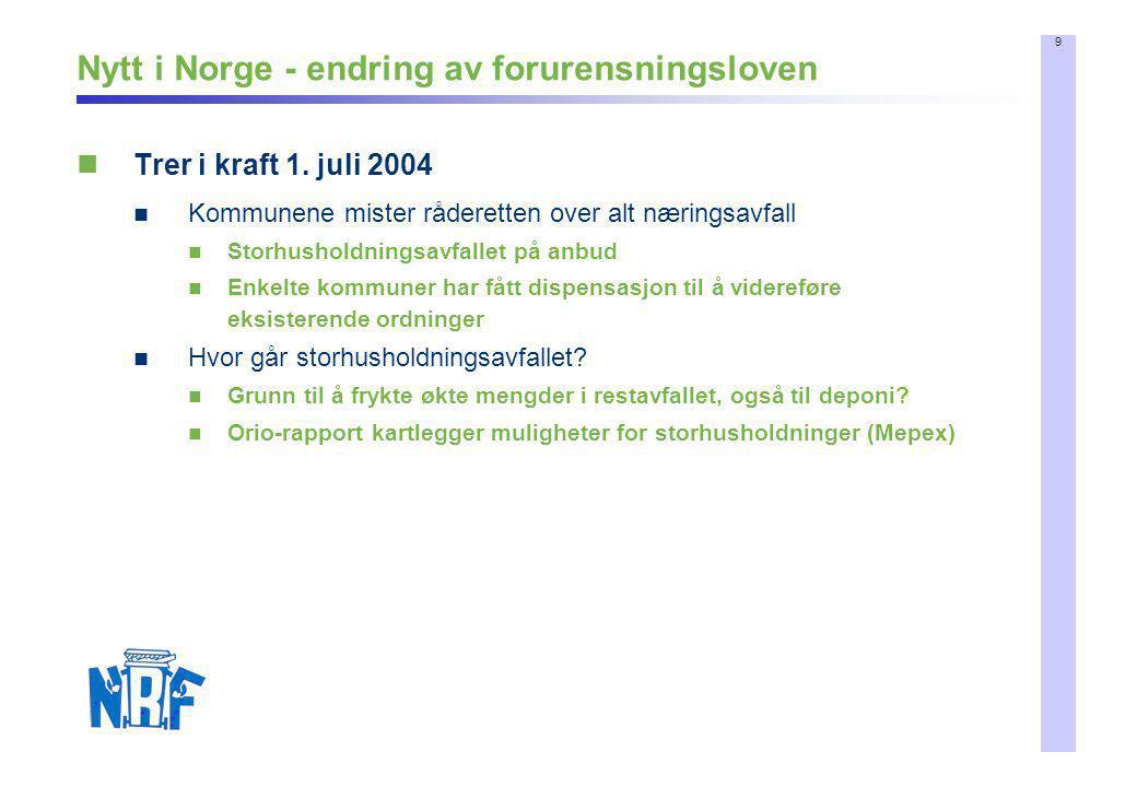 9 Nytt i Norge - endring av forurensningsloven  Trer i kraft 1. juli 2004  Kommunene mister råderetten over alt næringsavfall  Storhusholdningsavfa