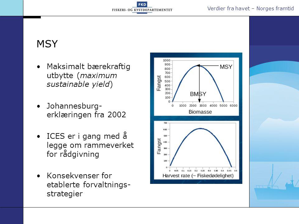 Verdier fra havet – Norges framtid MSY •Maksimalt bærekraftig utbytte (maximum sustainable yield) •Johannesburg- erklæringen fra 2002 •ICES er i gang med å legge om rammeverket for rådgivning •Konsekvenser for etablerte forvaltnings- strategier