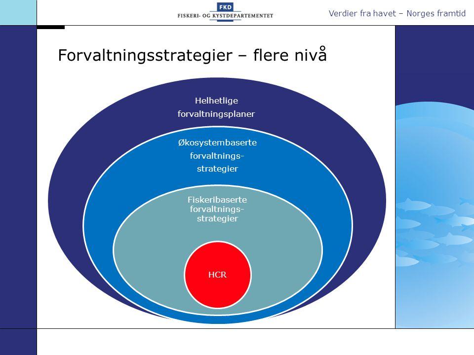 Verdier fra havet – Norges framtid Forvaltningsstrategier – flere nivå Helhetlige forvaltningsplaner Økosystembaserte forvaltnings- strategier Fiskeri