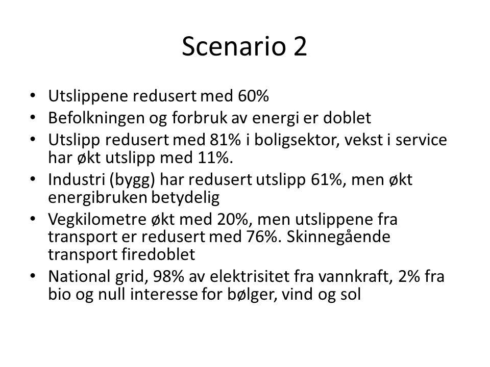 Scenario 2 • Utslippene redusert med 60% • Befolkningen og forbruk av energi er doblet • Utslipp redusert med 81% i boligsektor, vekst i service har ø