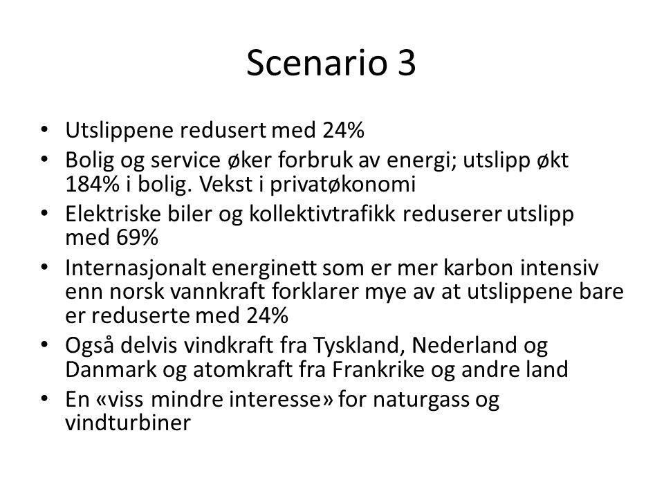 Scenario 3 • Utslippene redusert med 24% • Bolig og service øker forbruk av energi; utslipp økt 184% i bolig. Vekst i privatøkonomi • Elektriske biler