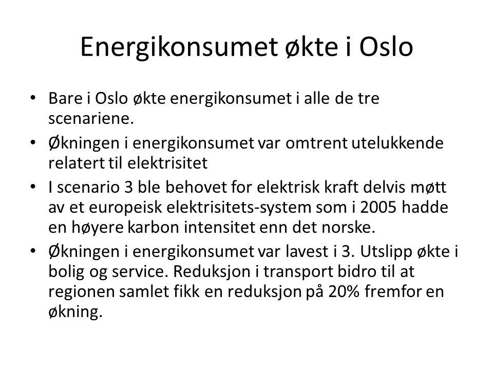 Energikonsumet økte i Oslo • Bare i Oslo økte energikonsumet i alle de tre scenariene. • Økningen i energikonsumet var omtrent utelukkende relatert ti