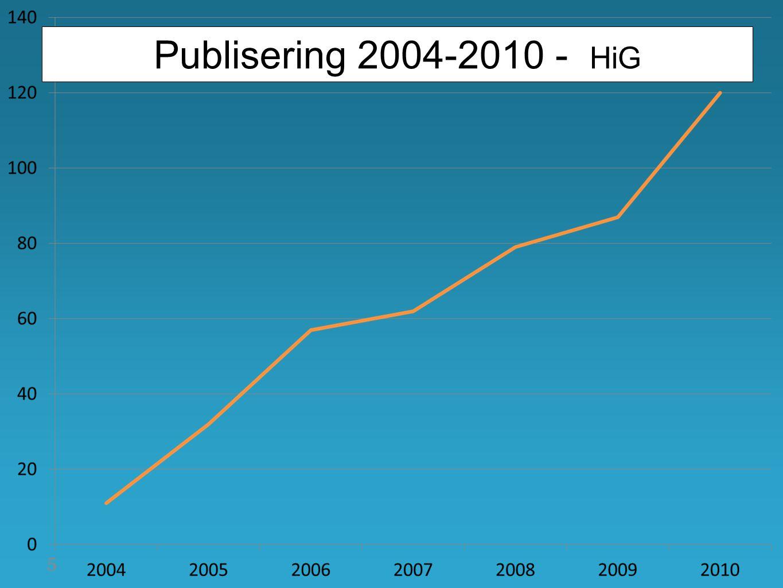 5 Publisering 2004-2010 - HiG