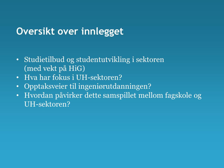 Oversikt over innlegget • Studietilbud og studentutvikling i sektoren (med vekt på HiG) • Hva har fokus i UH-sektoren? • Opptaksveier til ingeniørutda