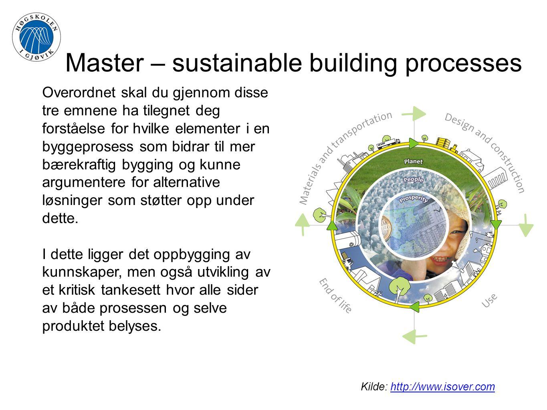 Overordnet skal du gjennom disse tre emnene ha tilegnet deg forståelse for hvilke elementer i en byggeprosess som bidrar til mer bærekraftig bygging og kunne argumentere for alternative løsninger som støtter opp under dette.
