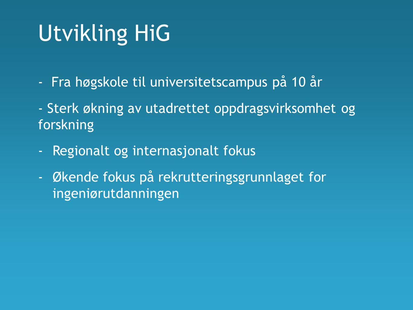 Utvikling HiG - Fra høgskole til universitetscampus på 10 år - Sterk økning av utadrettet oppdragsvirksomhet og forskning -Regionalt og internasjonalt fokus -Økende fokus på rekrutteringsgrunnlaget for ingeniørutdanningen