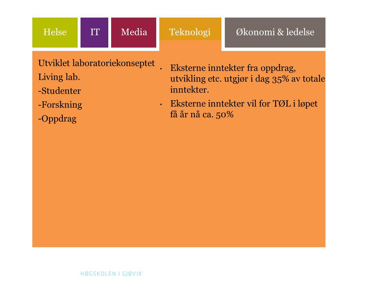 17 HelseITMediaTeknologiØkonomi & ledelse Utviklet laboratoriekonseptet Living lab. -Studenter -Forskning -Oppdrag • Eksterne inntekter fra oppdrag, u