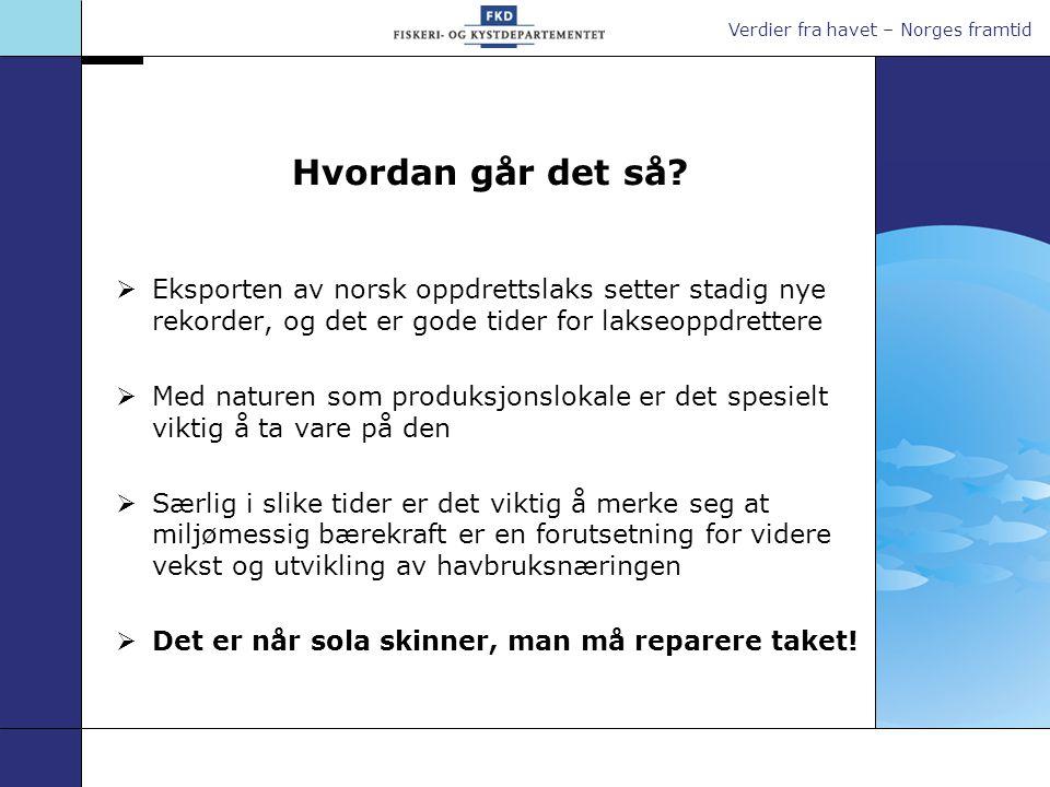 Verdier fra havet – Norges framtid Hvordan går det så.