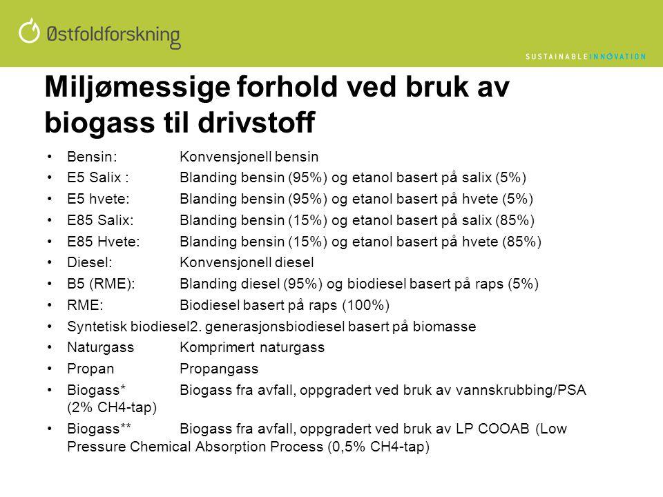 Miljømessige forhold ved bruk av biogass til drivstoff •Bensin:Konvensjonell bensin •E5 Salix :Blanding bensin (95%) og etanol basert på salix (5%) •E