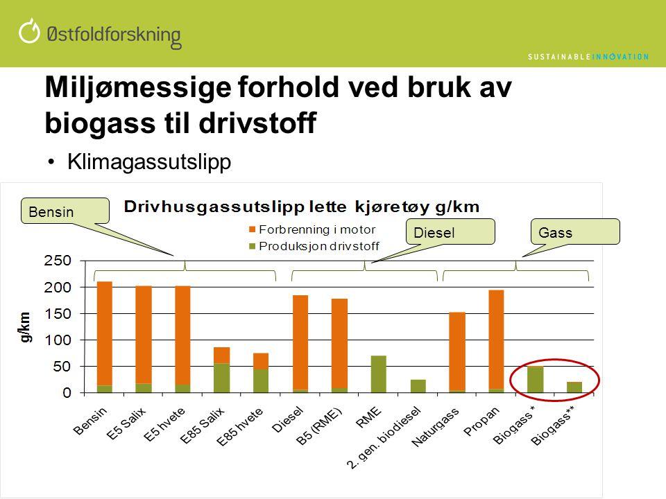 Miljømessige forhold ved bruk av biogass til drivstoff •Klimagassutslipp Bensin DieselGass