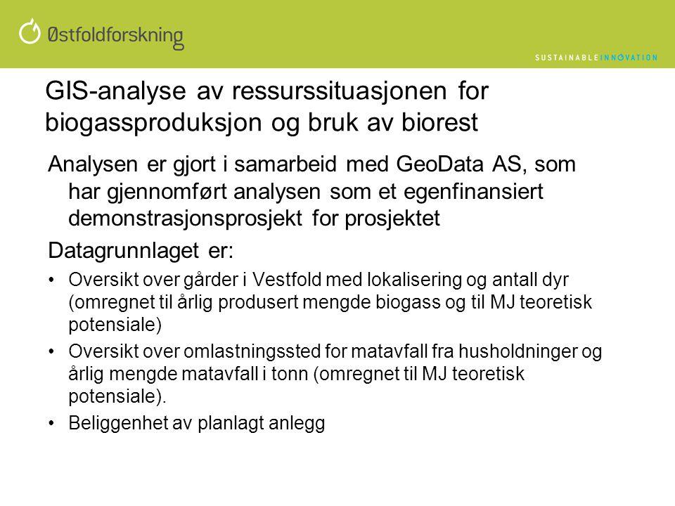 GIS-analyse av ressurssituasjonen for biogassproduksjon og bruk av biorest Analysen er gjort i samarbeid med GeoData AS, som har gjennomført analysen