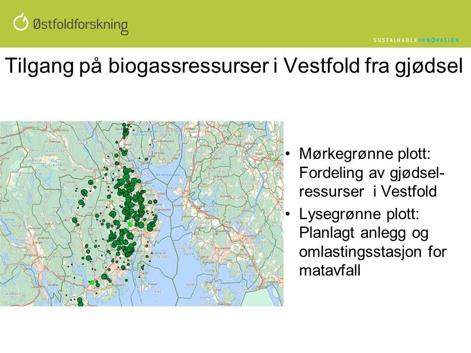 •Mørkegrønne plott: Fordeling av gjødsel- ressurser i Vestfold •Lysegrønne plott: Planlagt anlegg og omlastingsstasjon for matavfall Tilgang på biogas