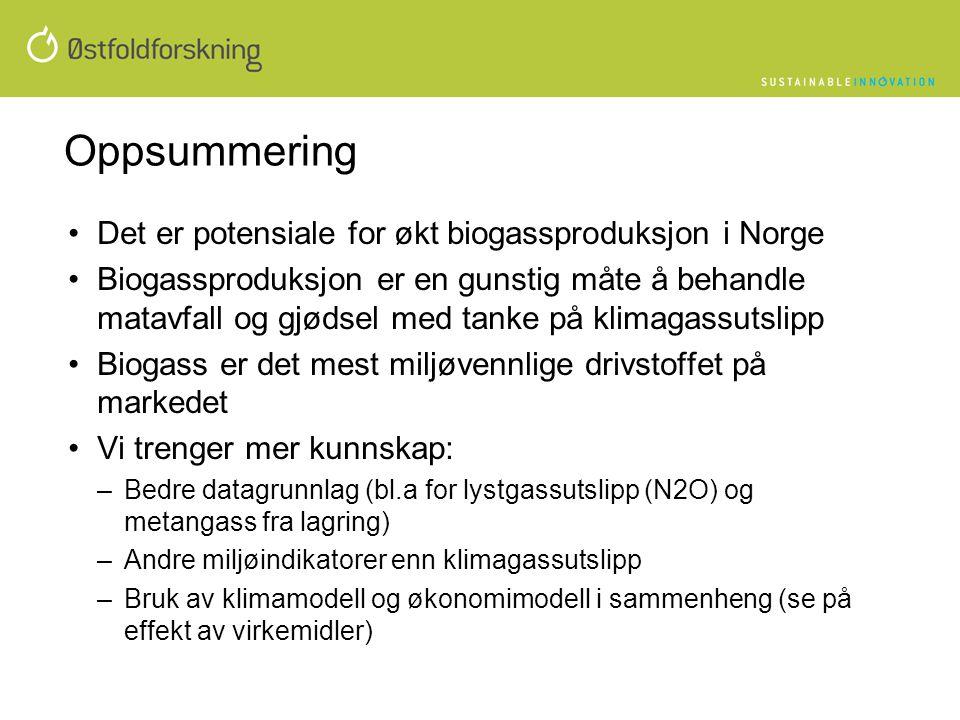 Oppsummering •Det er potensiale for økt biogassproduksjon i Norge •Biogassproduksjon er en gunstig måte å behandle matavfall og gjødsel med tanke på k