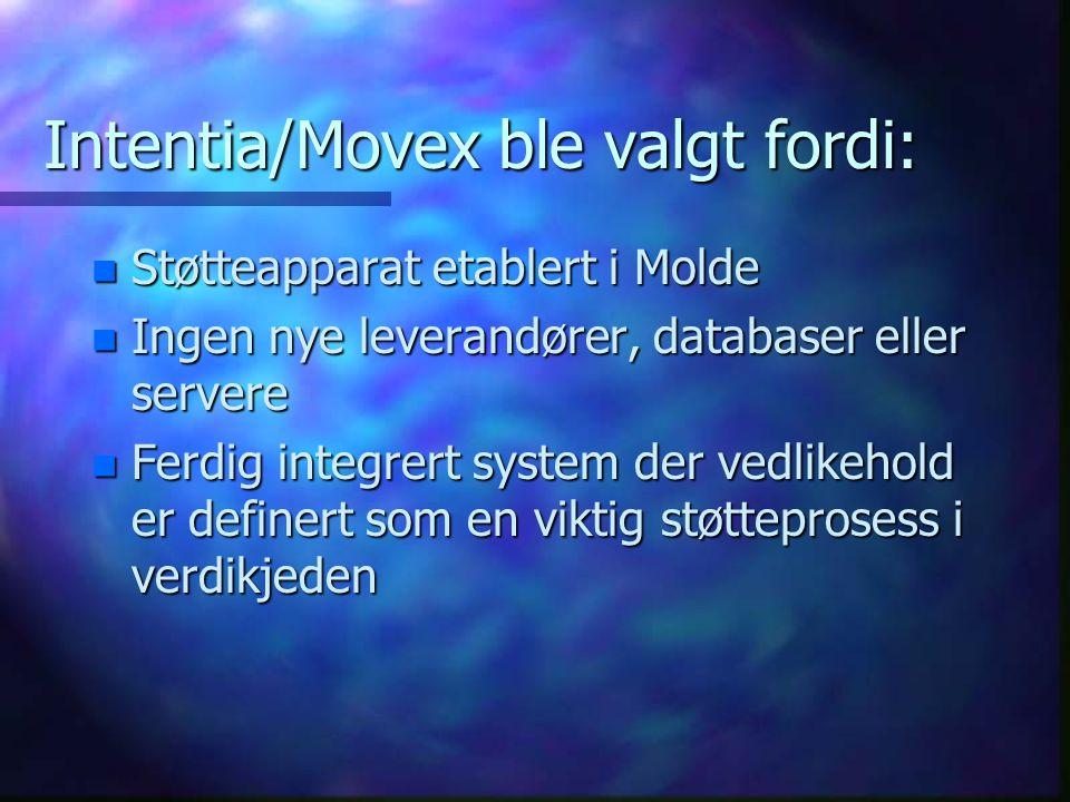 Intentia/Movex ble valgt fordi: n Støtteapparat etablert i Molde n Ingen nye leverandører, databaser eller servere n Ferdig integrert system der vedli