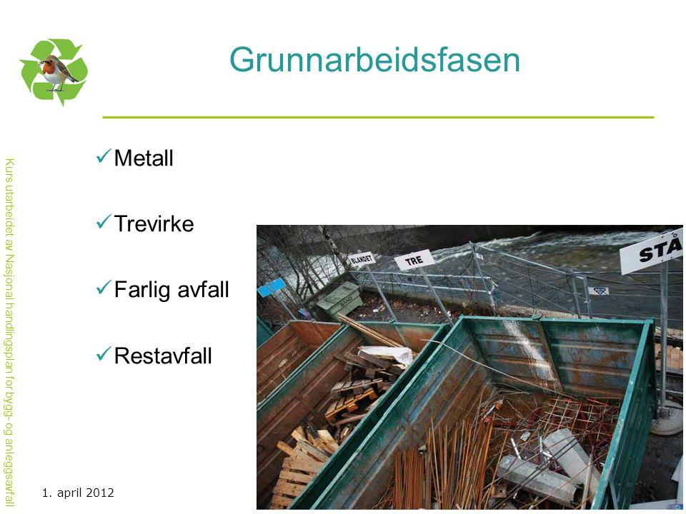 Kurs utarbeidet av Nasjonal handlingsplan for bygg- og anleggsavfall Grunnarbeidsfasen  Metall  Trevirke  Farlig avfall  Restavfall 1. april 2012
