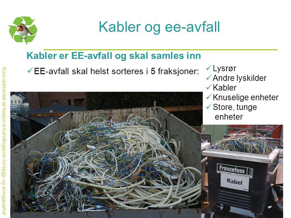 Kurs utarbeidet av Nasjonal handlingsplan for bygg- og anleggsavfall Kabler og ee-avfall Kabler er EE-avfall og skal samles inn  EE-avfall skal helst