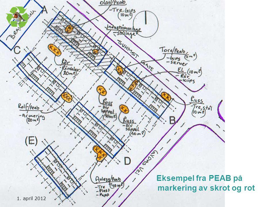 Kurs utarbeidet av Nasjonal handlingsplan for bygg- og anleggsavfall Eksempel fra PEAB på markering av skrot og rot 1. april 2012