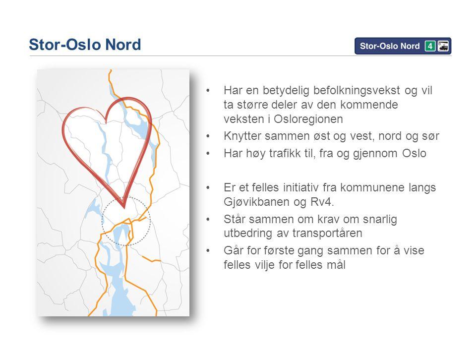 Stor-Oslo Nord •Har en betydelig befolkningsvekst og vil ta større deler av den kommende veksten i Osloregionen •Knytter sammen øst og vest, nord og sør •Har høy trafikk til, fra og gjennom Oslo •Er et felles initiativ fra kommunene langs Gjøvikbanen og Rv4.